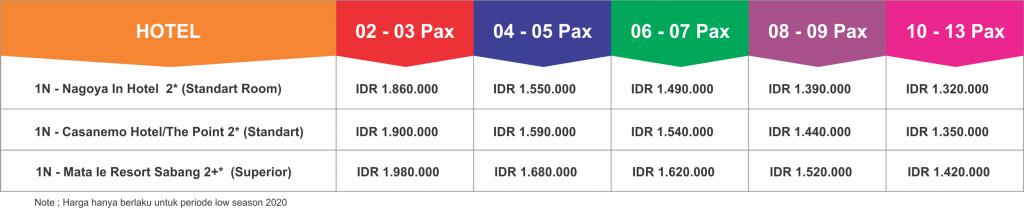 Paket Wisata Aceh Pulau Sabang 2 Hari 1 Malam