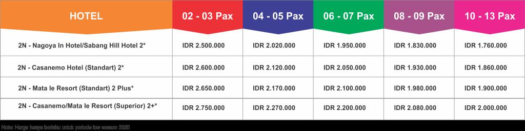 Paket Wisata Aceh Pulau Sabang 3 Hari 2 Malam